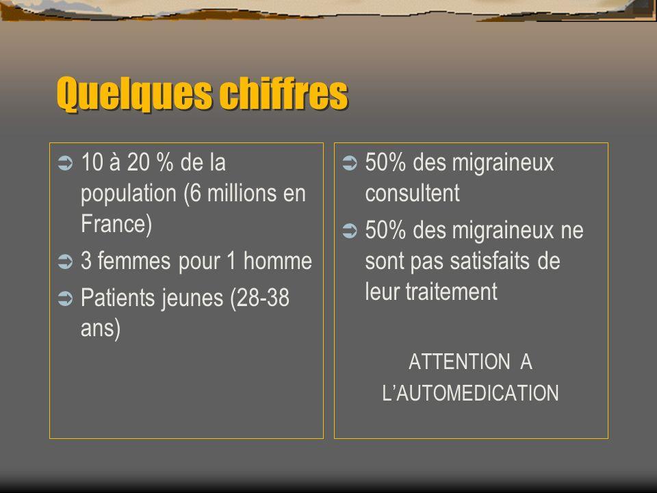 Quelques chiffres 10 à 20 % de la population (6 millions en France)