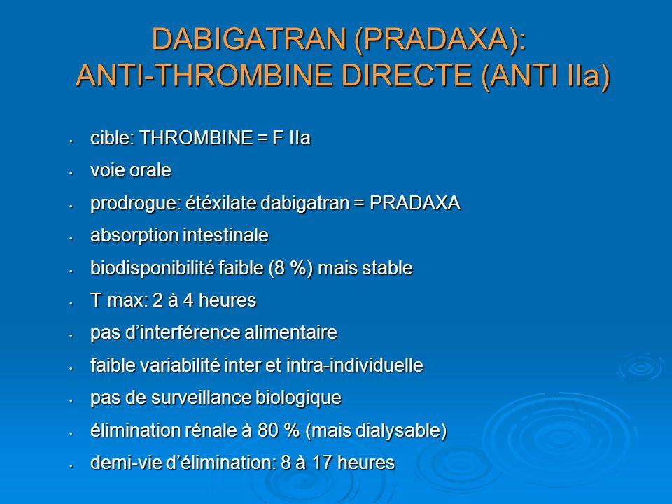 DABIGATRAN (PRADAXA): ANTI-THROMBINE DIRECTE (ANTI IIa)
