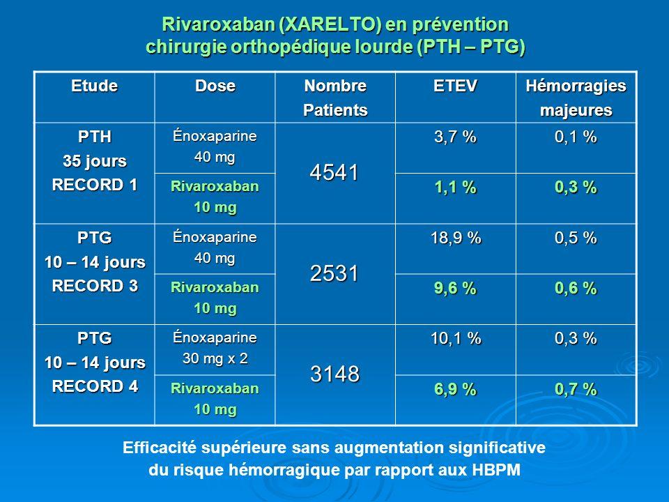 Rivaroxaban (XARELTO) en prévention chirurgie orthopédique lourde (PTH – PTG)