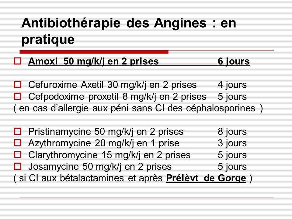 Antibiothérapie des Angines : en pratique