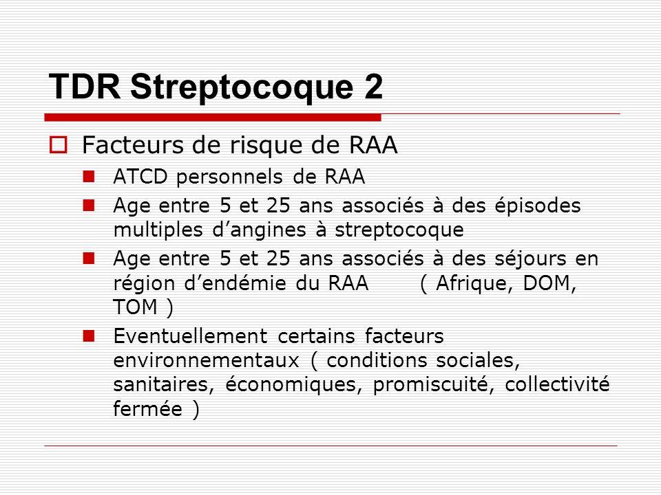 TDR Streptocoque 2 Facteurs de risque de RAA ATCD personnels de RAA