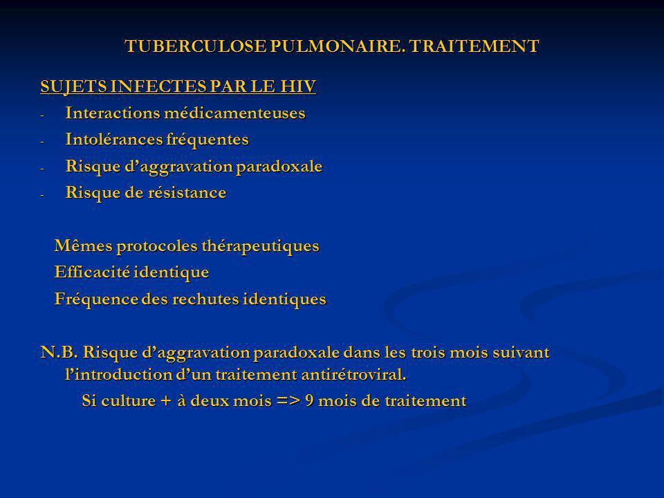 TUBERCULOSE PULMONAIRE. TRAITEMENT