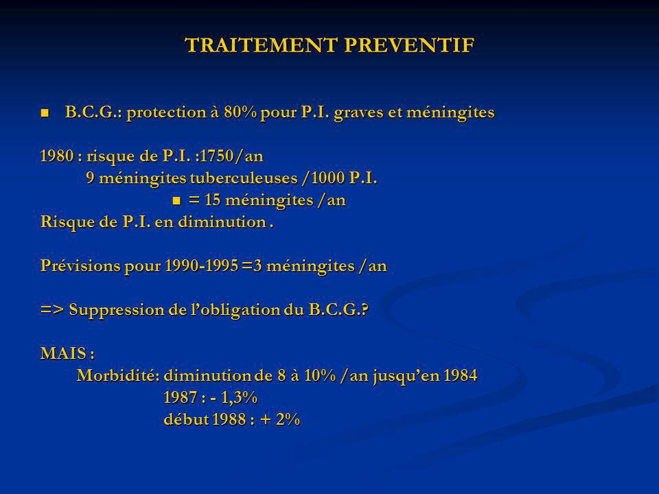 TRAITEMENT PREVENTIF B.C.G.: protection à 80% pour P.I. graves et méningites. 1980 : risque de P.I. :1750/an.