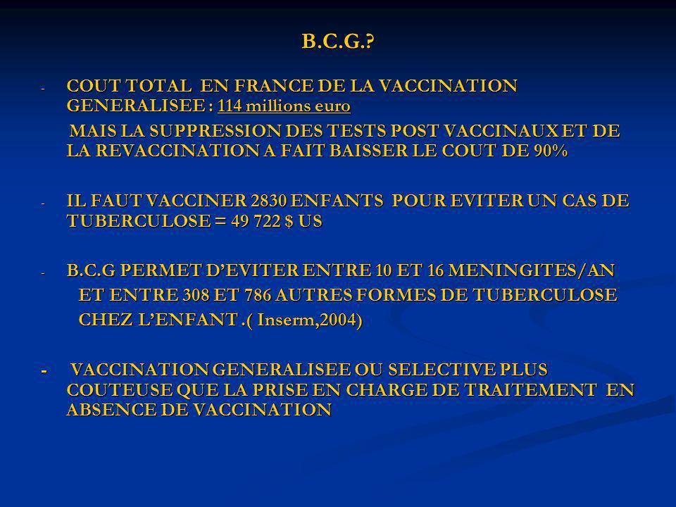B.C.G. COUT TOTAL EN FRANCE DE LA VACCINATION GENERALISEE : 114 millions euro.