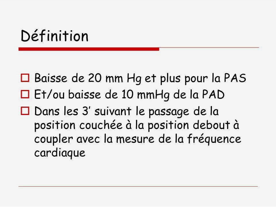 Définition Baisse de 20 mm Hg et plus pour la PAS