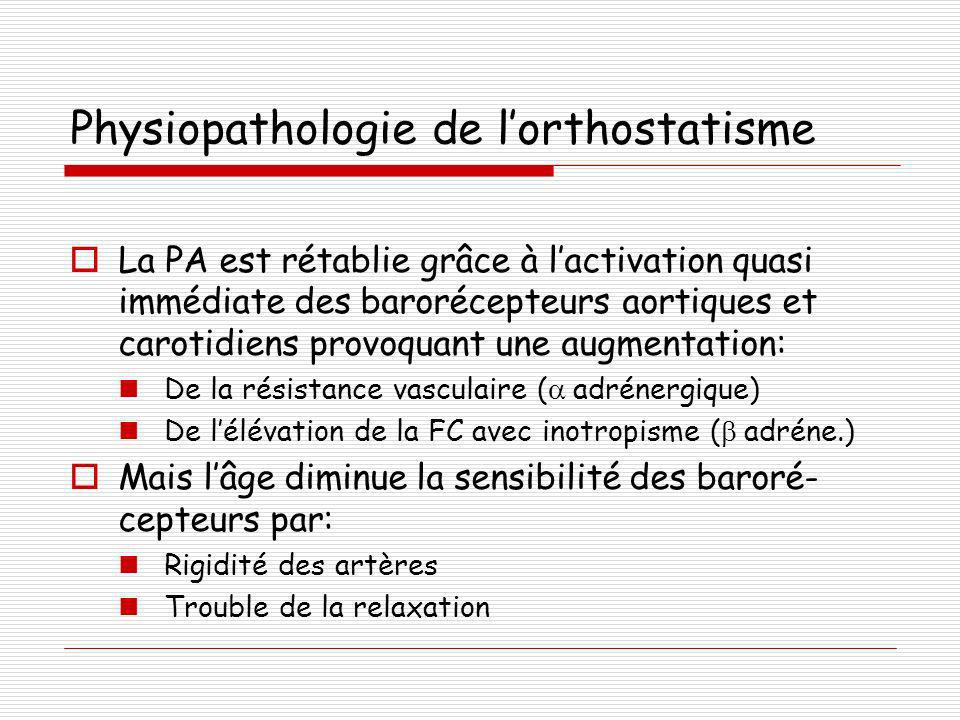 Physiopathologie de l'orthostatisme