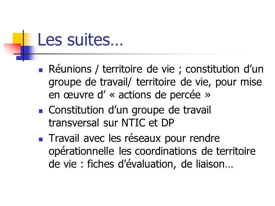 Les suites…Réunions / territoire de vie ; constitution d'un groupe de travail/ territoire de vie, pour mise en œuvre d' « actions de percée »