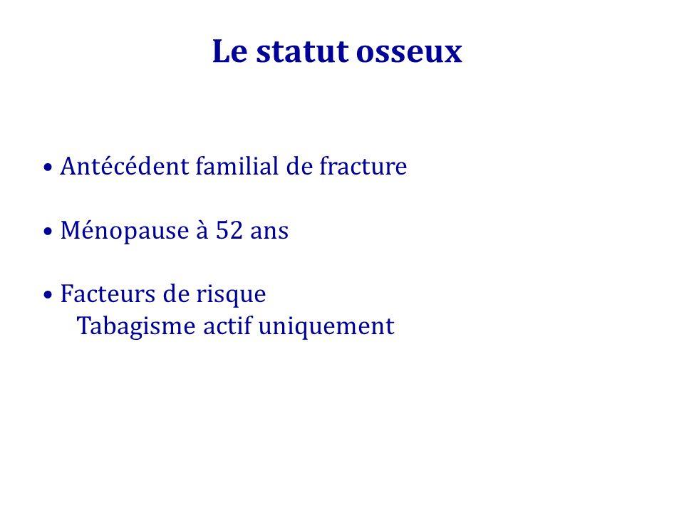 Le statut osseux Antécédent familial de fracture Ménopause à 52 ans