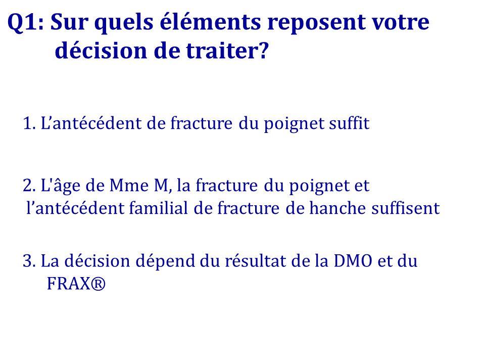 Q1: Sur quels éléments reposent votre décision de traiter