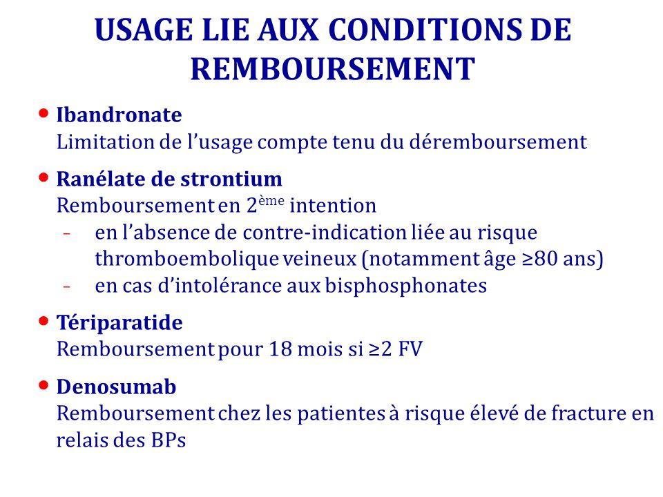 USAGE LIE AUX CONDITIONS DE REMBOURSEMENT