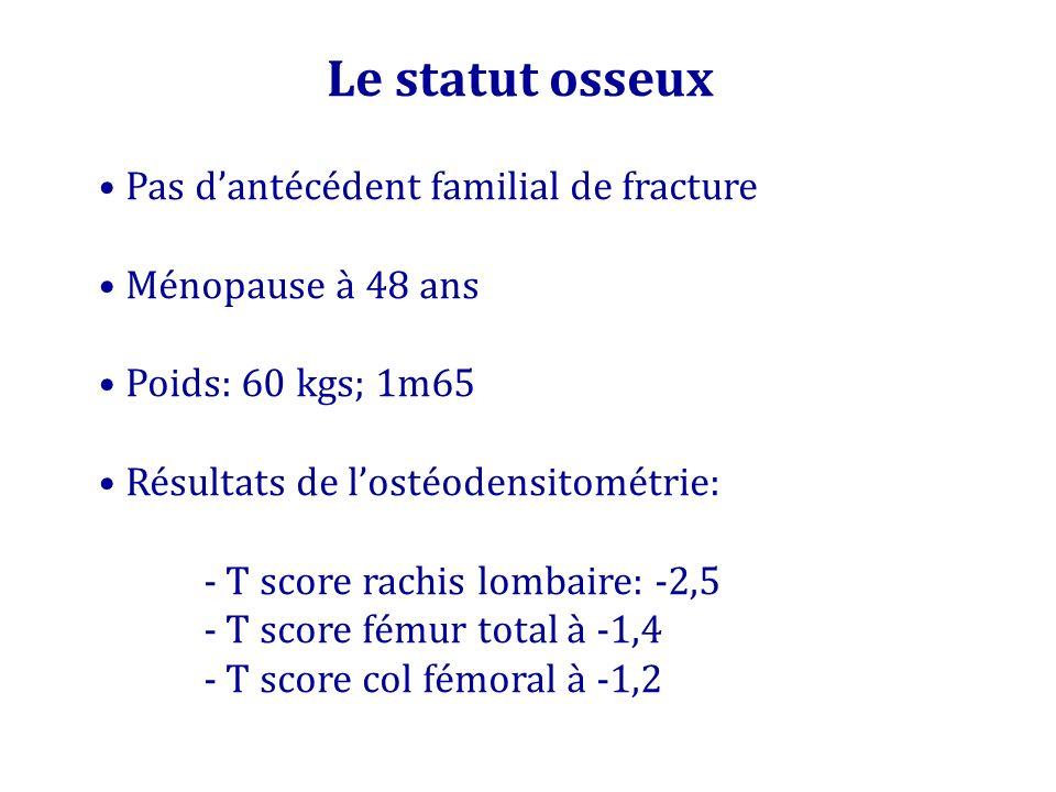 Le statut osseux Pas d'antécédent familial de fracture