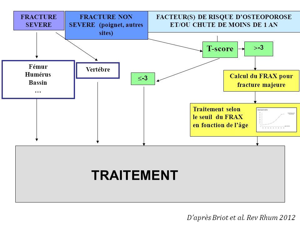 TRAITEMENT T-score D'après Briot et al. Rev Rhum 2012 FRACTURE SEVERE