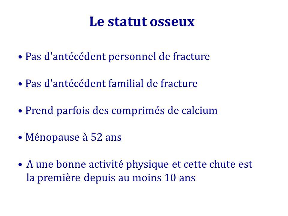 Le statut osseux Pas d'antécédent personnel de fracture