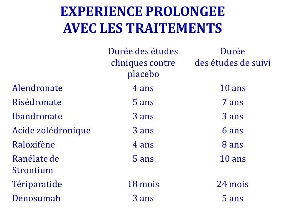 EXPERIENCE PROLONGEE AVEC LES TRAITEMENTS