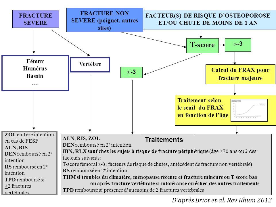T-score Traitements D'après Briot et al. Rev Rhum 2012