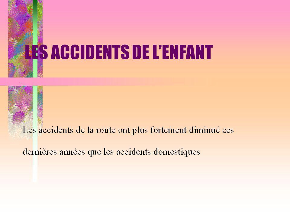 LES ACCIDENTS DE L'ENFANT