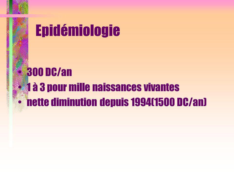 Epidémiologie 300 DC/an 1 à 3 pour mille naissances vivantes