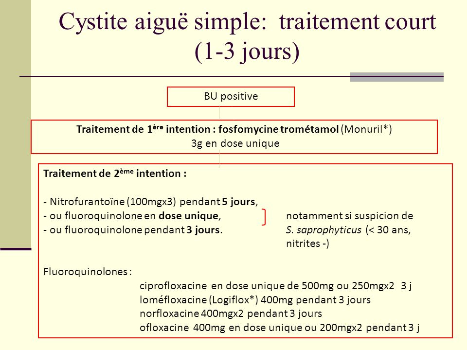 Cystite aiguë simple: traitement court (1-3 jours)