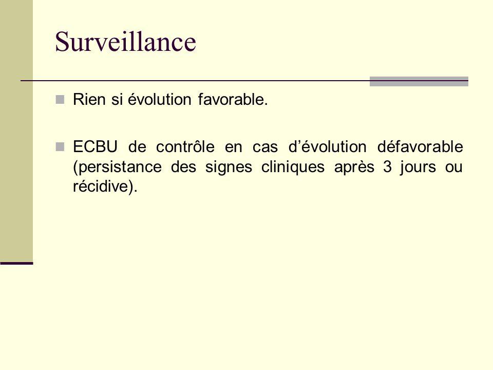 Surveillance Rien si évolution favorable.