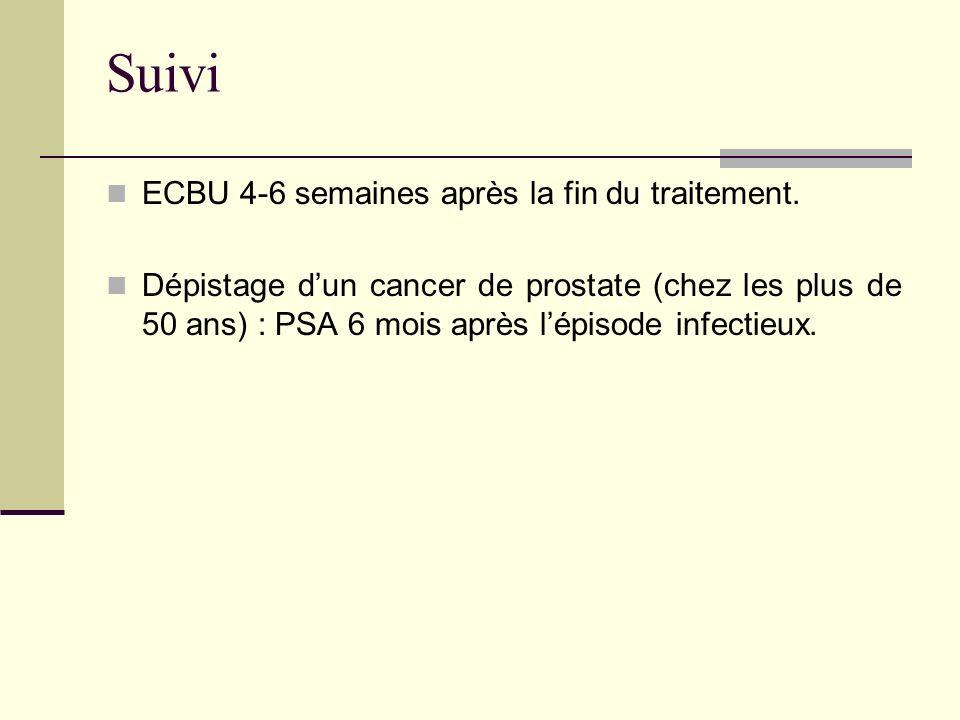 Suivi ECBU 4-6 semaines après la fin du traitement.