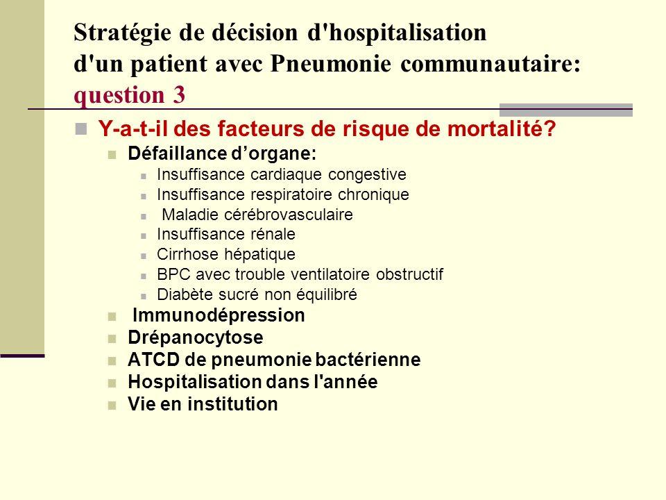 Stratégie de décision d hospitalisation d un patient avec Pneumonie communautaire: question 3