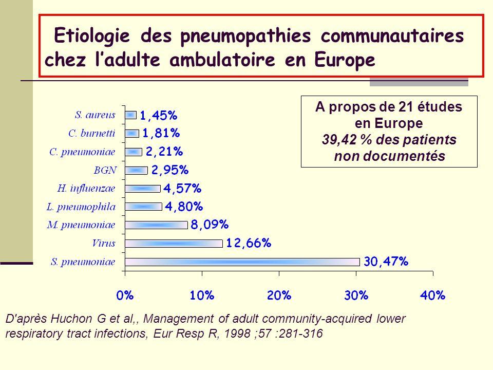 Etiologie des pneumopathies communautaires chez l'adulte ambulatoire en Europe