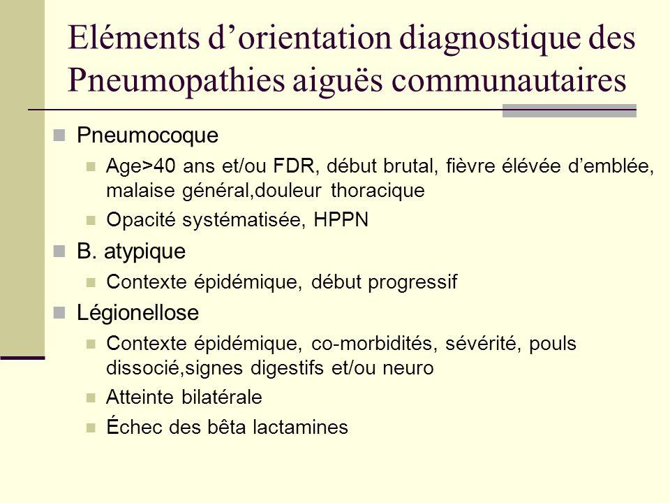 Eléments d'orientation diagnostique des Pneumopathies aiguës communautaires