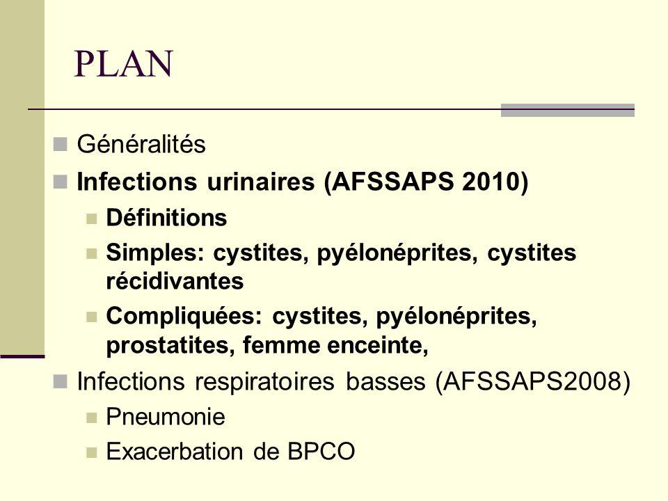 PLAN Généralités Infections urinaires (AFSSAPS 2010)