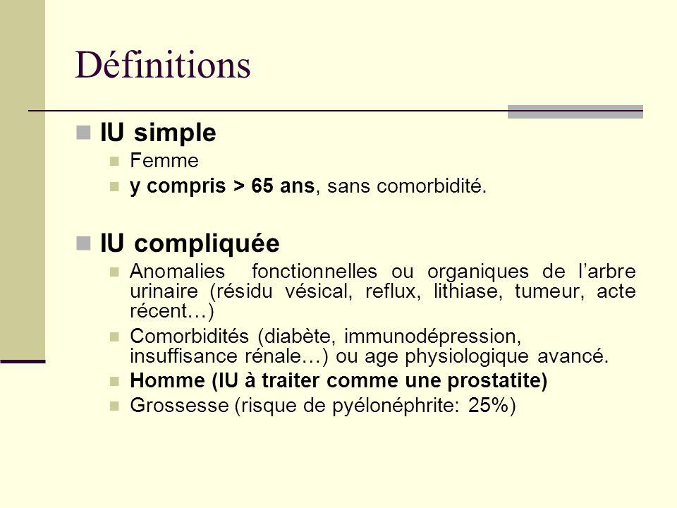 Définitions IU simple IU compliquée Femme