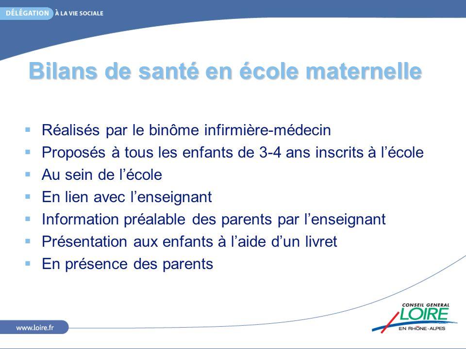 Bilans de santé en école maternelle