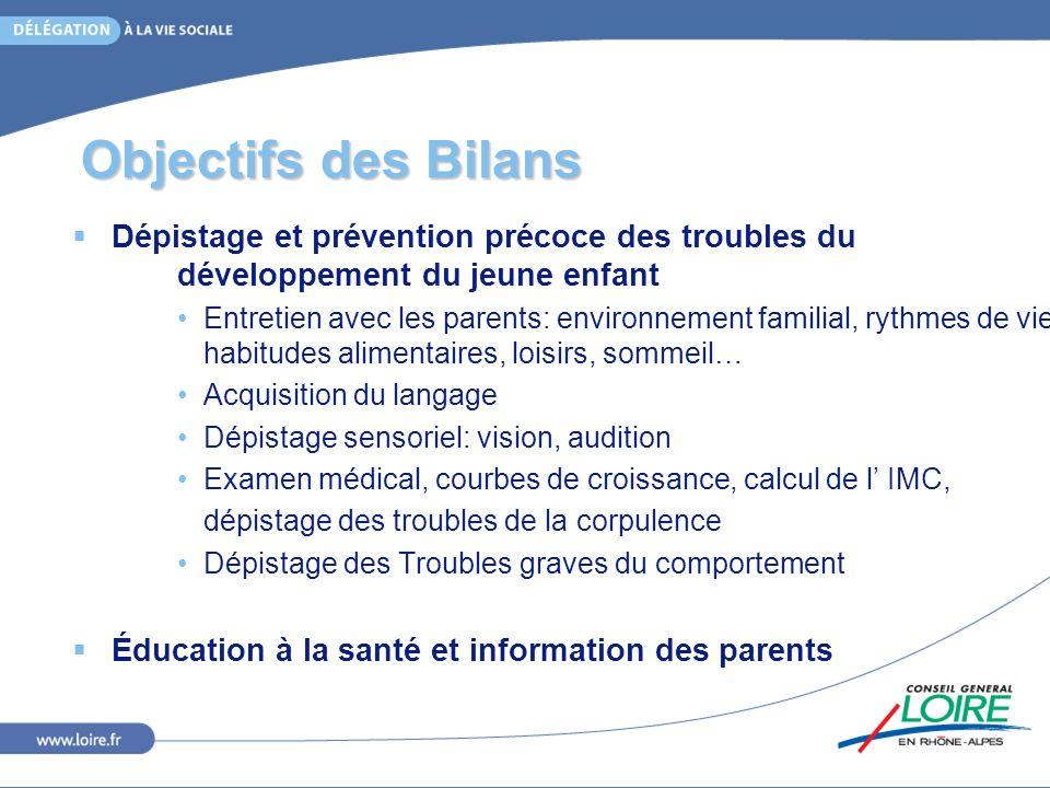 Objectifs des Bilans Dépistage et prévention précoce des troubles du développement du jeune enfant.