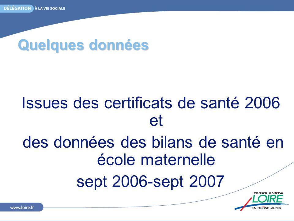 Issues des certificats de santé 2006 et