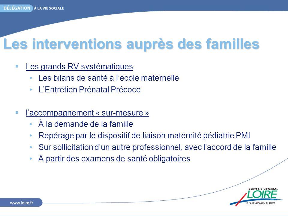 Les interventions auprès des familles