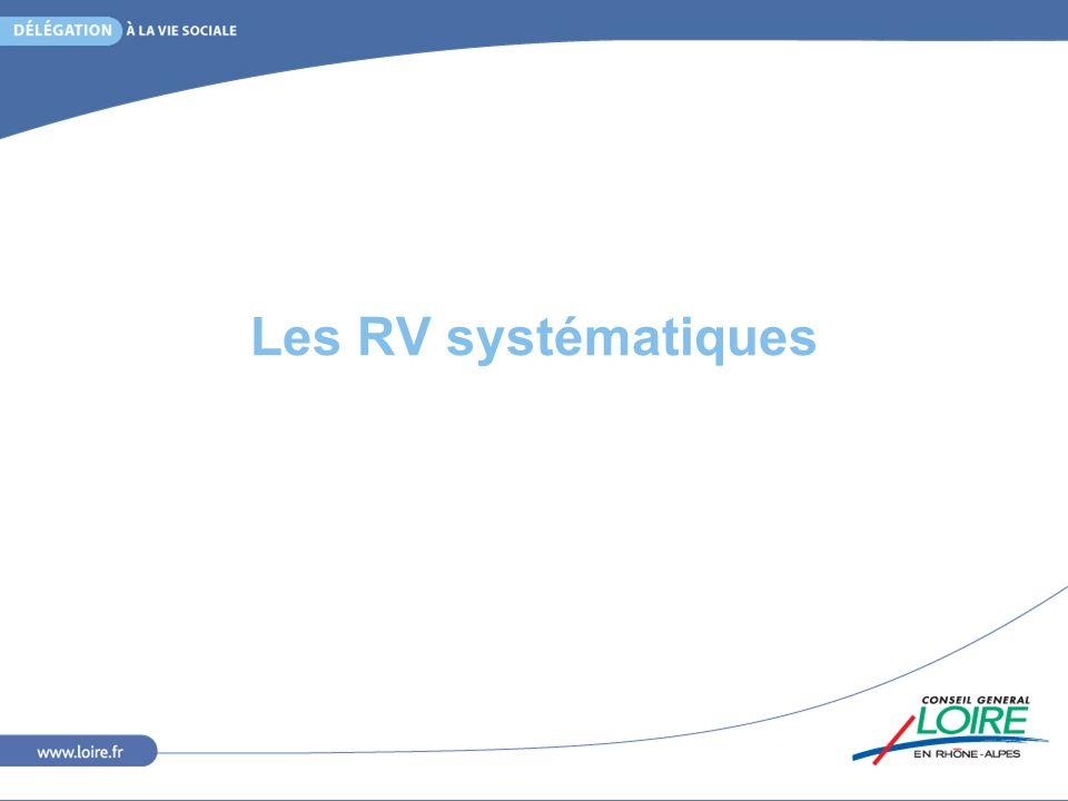 Les RV systématiques