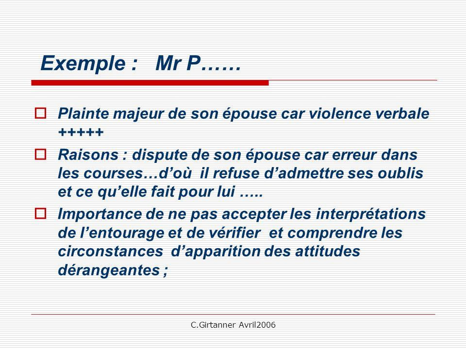 Exemple : Mr P…… Plainte majeur de son épouse car violence verbale +++++