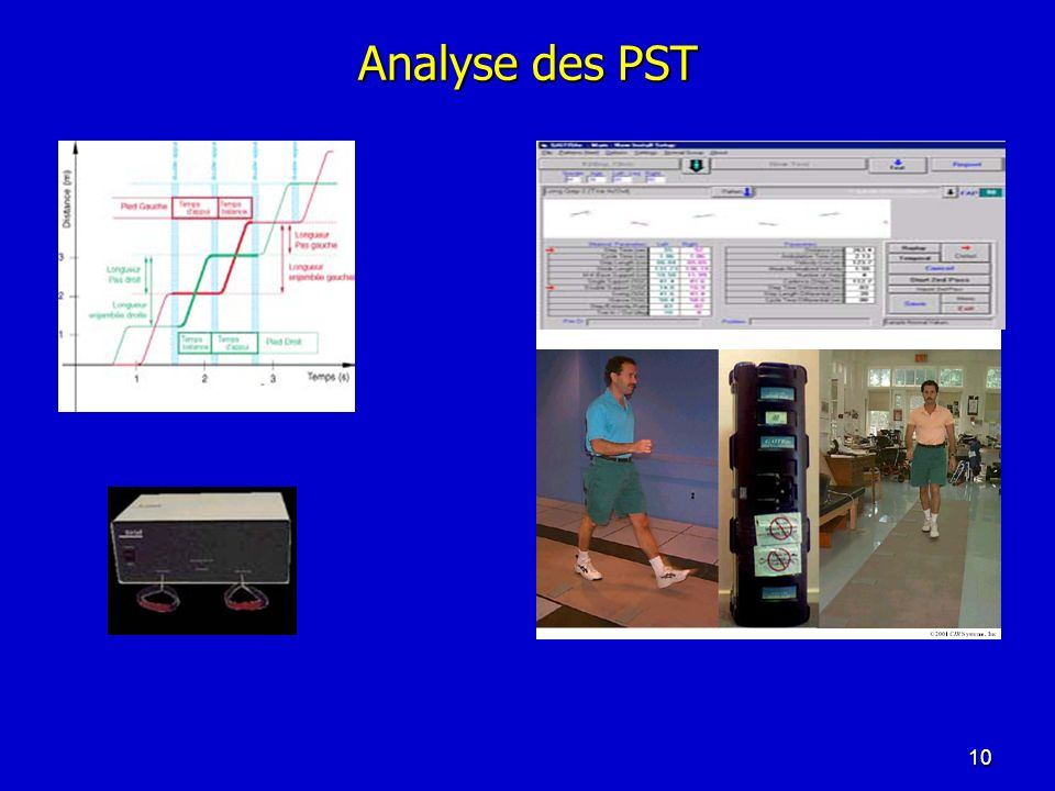 Analyse des PST Qu'est ce que c'est : _