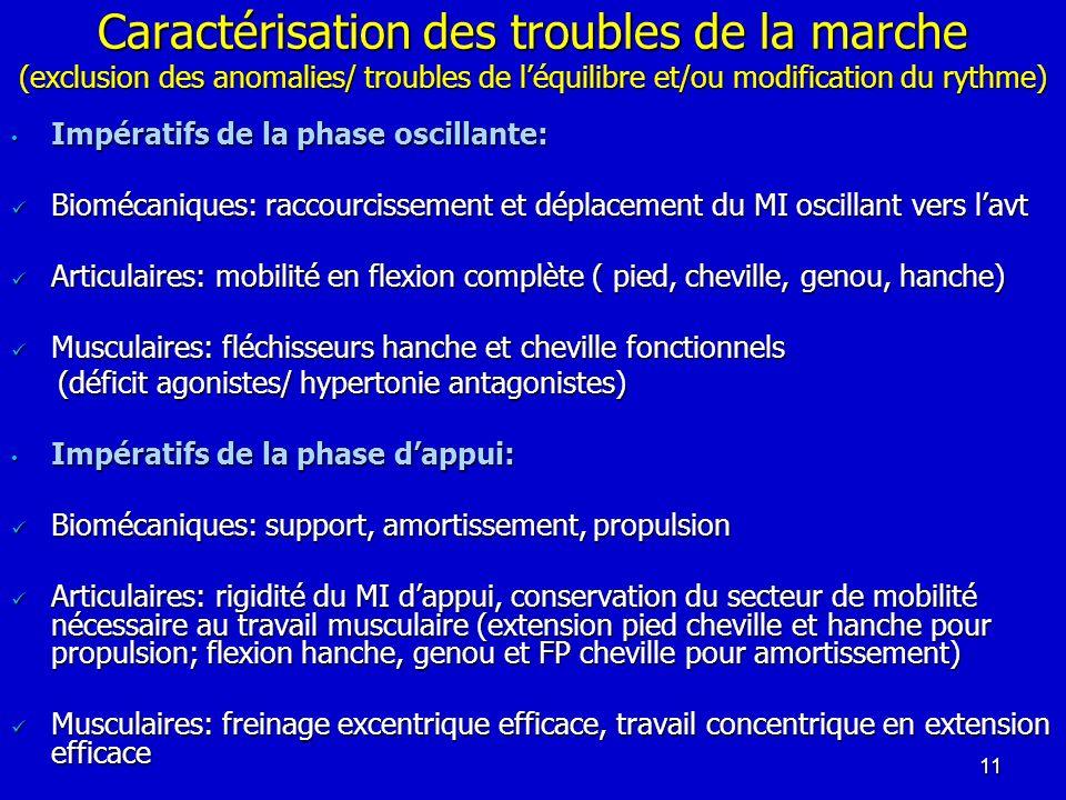 Caractérisation des troubles de la marche (exclusion des anomalies/ troubles de l'équilibre et/ou modification du rythme)