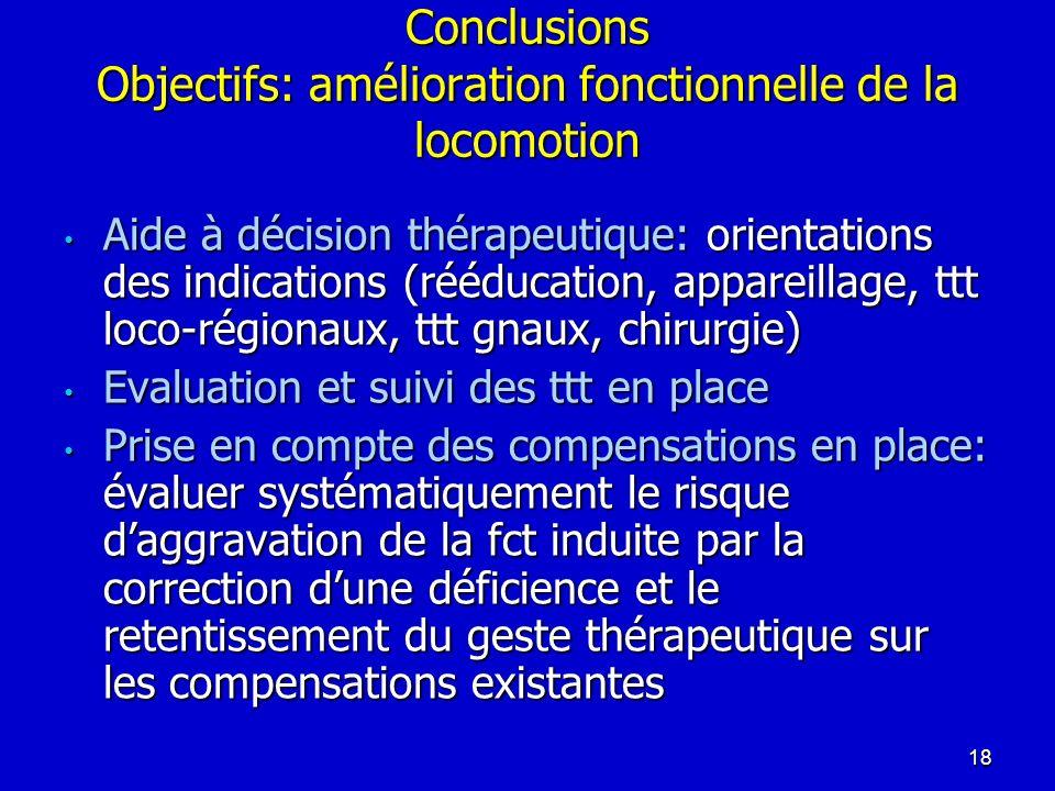 Conclusions Objectifs: amélioration fonctionnelle de la locomotion
