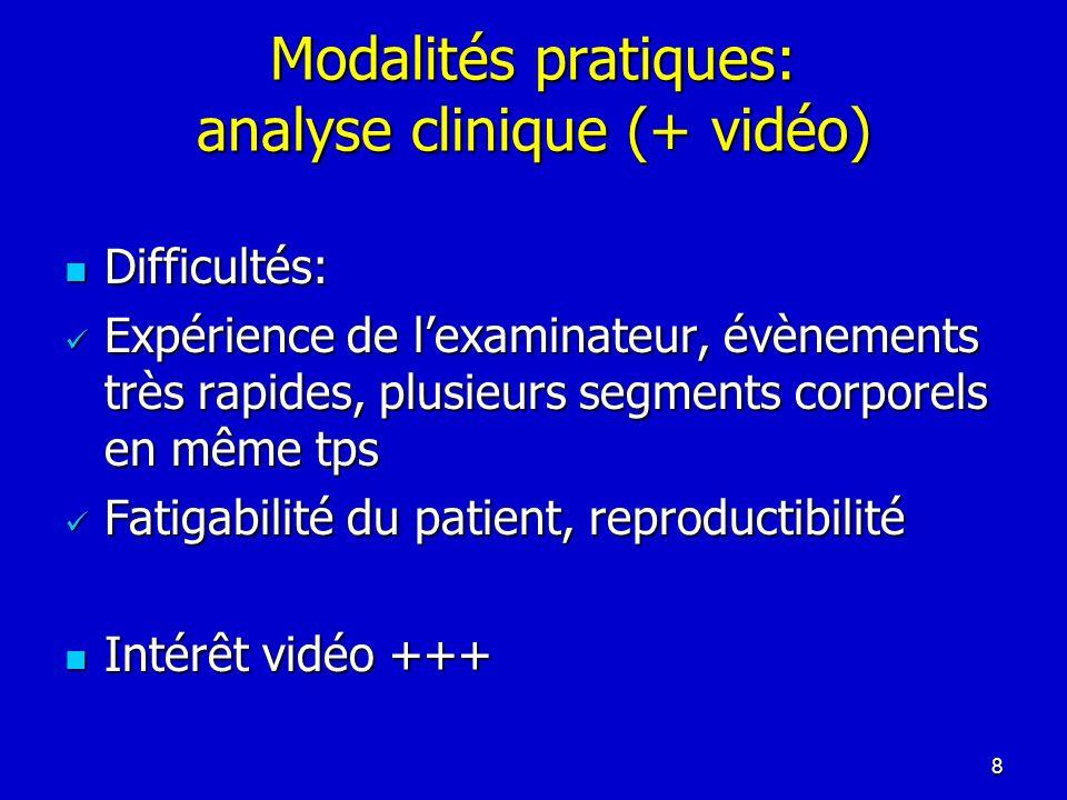 Modalités pratiques: analyse clinique (+ vidéo)