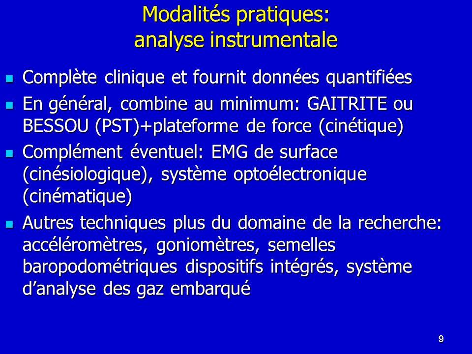 Modalités pratiques: analyse instrumentale