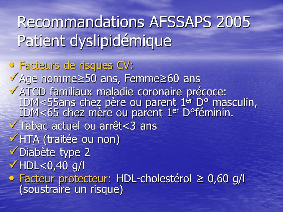 Recommandations AFSSAPS 2005 Patient dyslipidémique