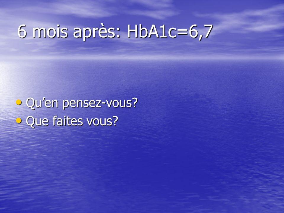 6 mois après: HbA1c=6,7 Qu'en pensez-vous Que faites vous
