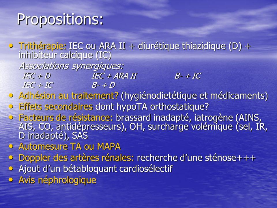 Propositions: Trithérapie: IEC ou ARA II + diurétique thiazidique (D) + inhibiteur calcique (IC) Associations synergiques: