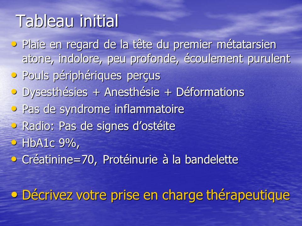 Tableau initial Décrivez votre prise en charge thérapeutique