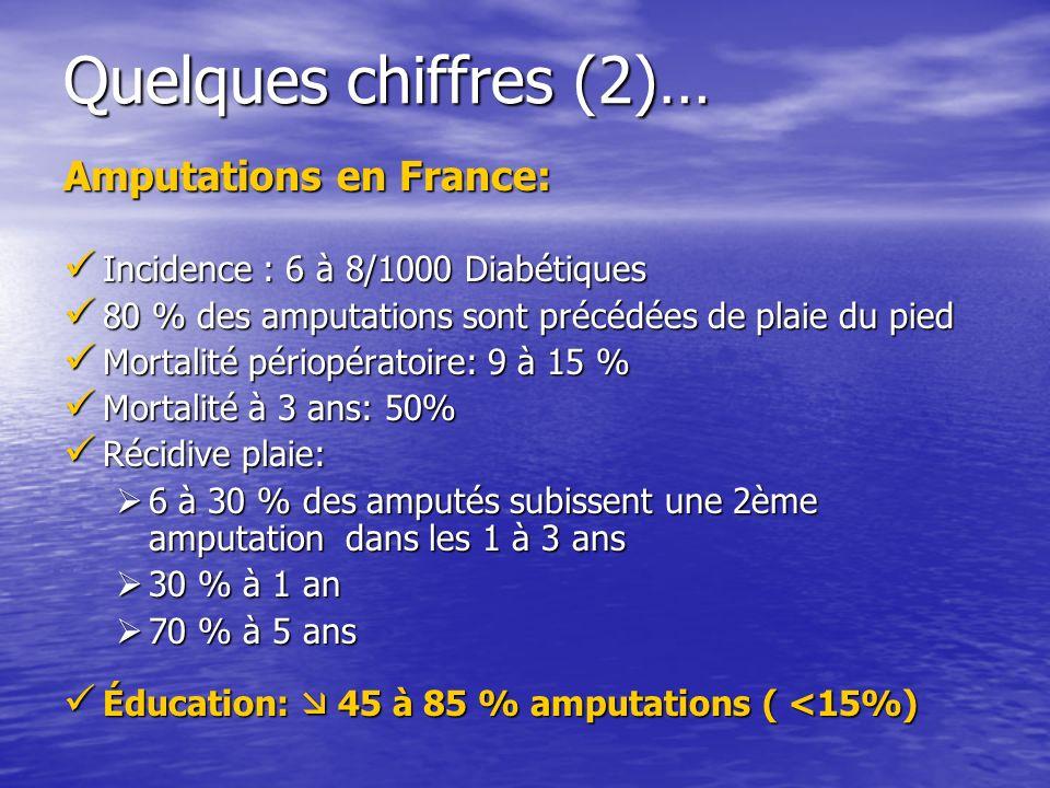 Quelques chiffres (2)… Amputations en France: