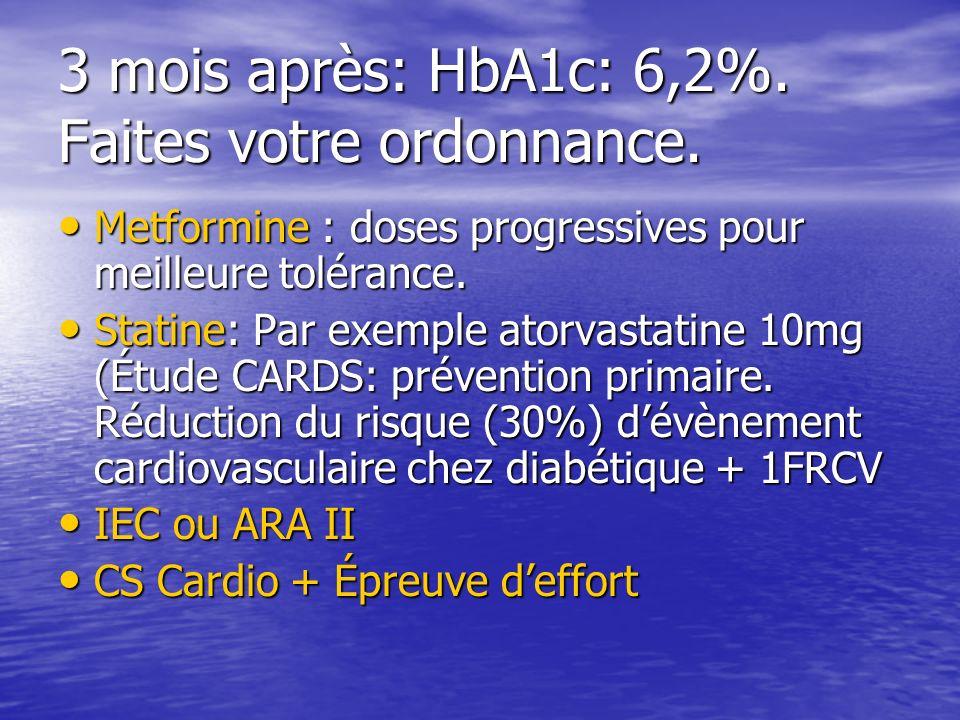 3 mois après: HbA1c: 6,2%. Faites votre ordonnance.