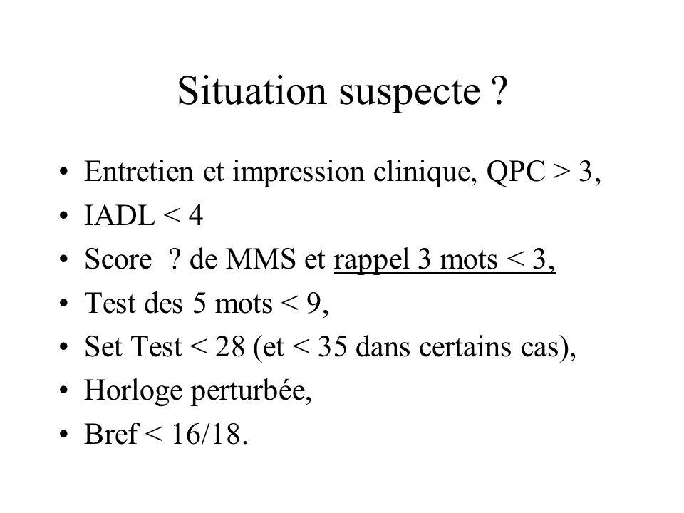 Situation suspecte Entretien et impression clinique, QPC > 3,