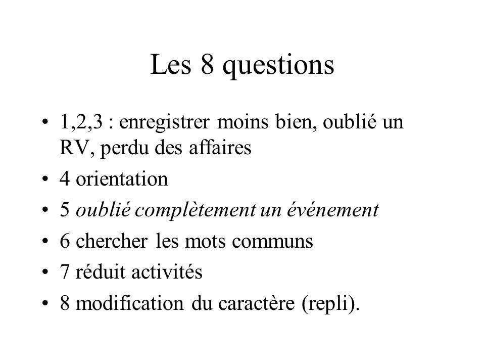 Les 8 questions 1,2,3 : enregistrer moins bien, oublié un RV, perdu des affaires. 4 orientation. 5 oublié complètement un événement.