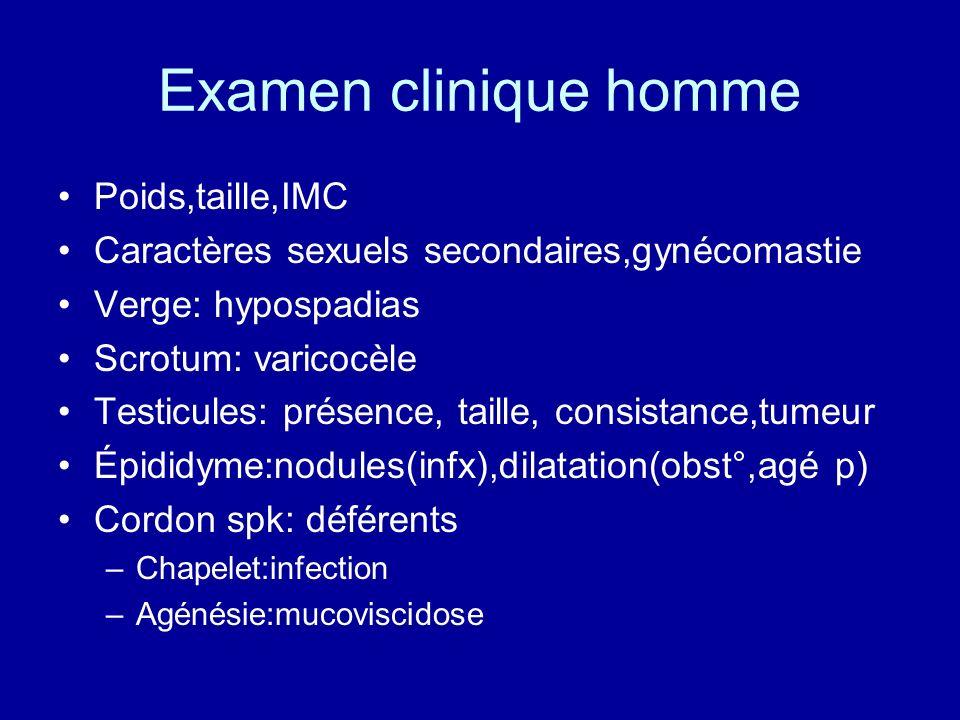 Examen clinique homme Poids,taille,IMC