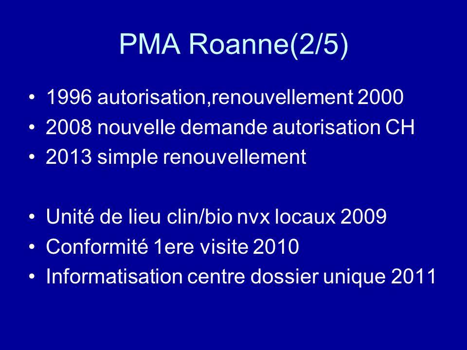 PMA Roanne(2/5) 1996 autorisation,renouvellement 2000